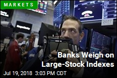 Banks Weigh on Large-Stock Indexes