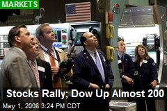 Stocks Rally; Dow Up Almost 200