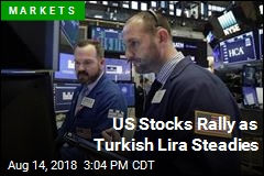 US Stocks Rally as Turkish Lira Steadies