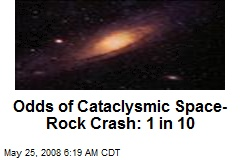 Odds of Cataclysmic Space-Rock Crash: 1 in 10