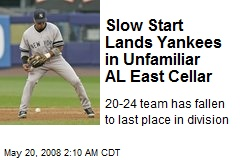Slow Start Lands Yankees in Unfamiliar AL East Cellar