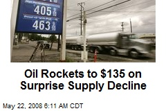 Oil Rockets to $135 on Surprise Supply Decline