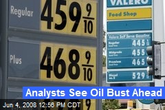 Analysts See Oil Bust Ahead