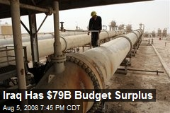 Iraq Has $79B Budget Surplus