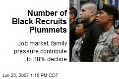 Number of Black Recruits Plummets