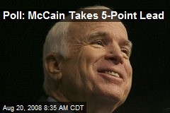 Poll: McCain Takes 5-Point Lead