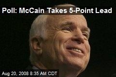 Poll: McCain Takes 5-Point Lead
