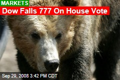 Dow Falls 777 On House Vote