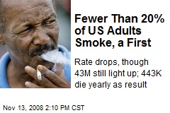 Fewer Than 20% of US Adults Smoke, a First