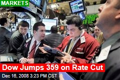 Dow Jumps 359 on Rate Cut
