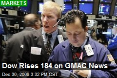 Dow Rises 184 on GMAC News