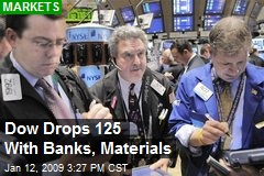 Dow Drops 125 With Banks, Materials