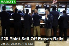 226-Point Sell-Off Erases Rally