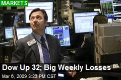 Dow Up 32; Big Weekly Losses