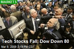 Tech Stocks Fall; Dow Down 80