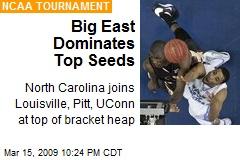 Big East Dominates Top Seeds