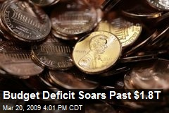 Budget Deficit Soars Past $1.8T
