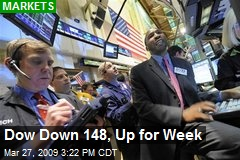 Dow Down 148, Up for Week