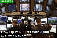 Dow Up 216, Flirts With 8,000