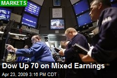 Dow Up 70 on Mixed Earnings
