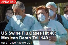US Swine Flu Cases Hit 40; Mexican Death Toll 149