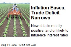 Inflation Eases, Trade Deficit Narrows