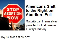 Americans Shift to the Right on Abortion: Poll