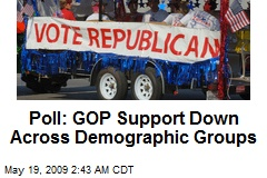Poll: GOP Support Down Across Demographic Groups