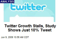 Twitter Growth Stalls, Study Shows Just 10% Tweet
