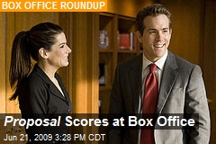 Proposal Scores at Box Office