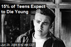 15% of Teens Expect to Die Young