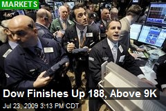 Dow Finishes Up 188, Above 9K