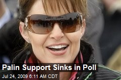 Palin Support Sinks in Poll