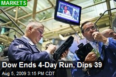 Dow Ends 4-Day Run, Dips 39