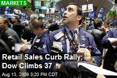 Retail Sales Curb Rally; Dow Climbs 37