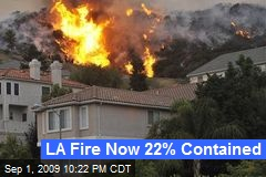 LA Fire Now 22% Contained