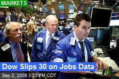Dow Slips 30 on Jobs Data
