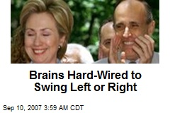 Brains Hard-Wired to Swing Left or Right