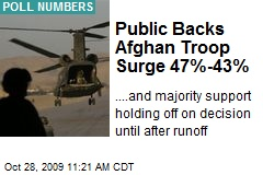 Public Backs Afghan Troop Surge 47%-43%