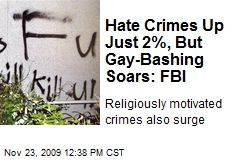 Hate Crimes Up Just 2%, But Gay-Bashing Soars: FBI