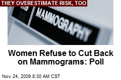 Women Refuse to Cut Back on Mammograms: Poll
