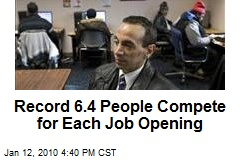 Record 6.4 People Compete for Each Job Opening