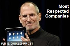 Most Respected Companies