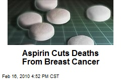 Aspirin Cuts Deaths From Breast Cancer