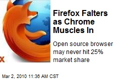 Firefox Falters as Chrome Muscles In