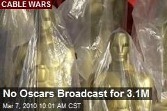 No Oscars Broadcast for 3.1M