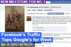 Facebook's Traffic Tops Google's for Week
