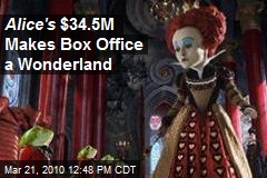 Alice's $34.5M Makes Box Office a Wonderland