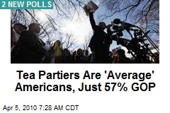 Tea Partiers Are 'Average' Americans, Just 57% GOP
