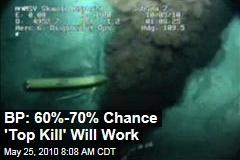 BP: 60%-70% Chance 'Top Kill' Will Work